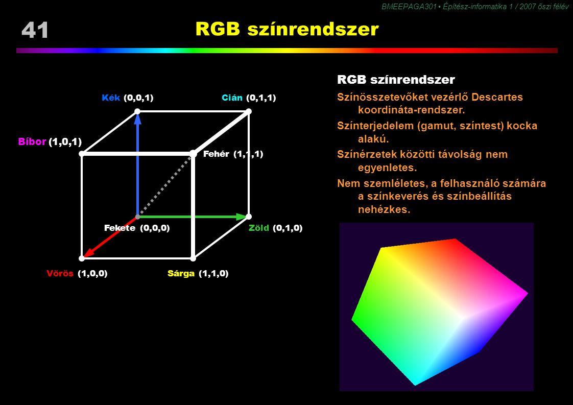RGB színrendszer RGB színrendszer