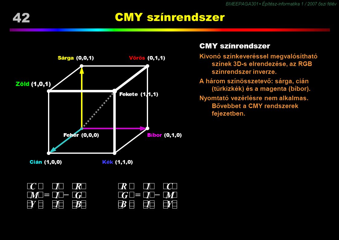 CMY színrendszer ú û ù ê ë é - = B G R 1 Y M C CMY színrendszer