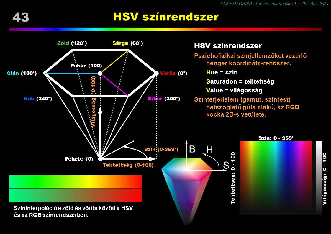 HSV színrendszer HSV színrendszer