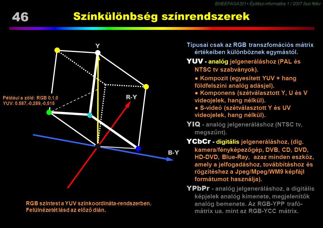 Színkülönbség színrendszerek