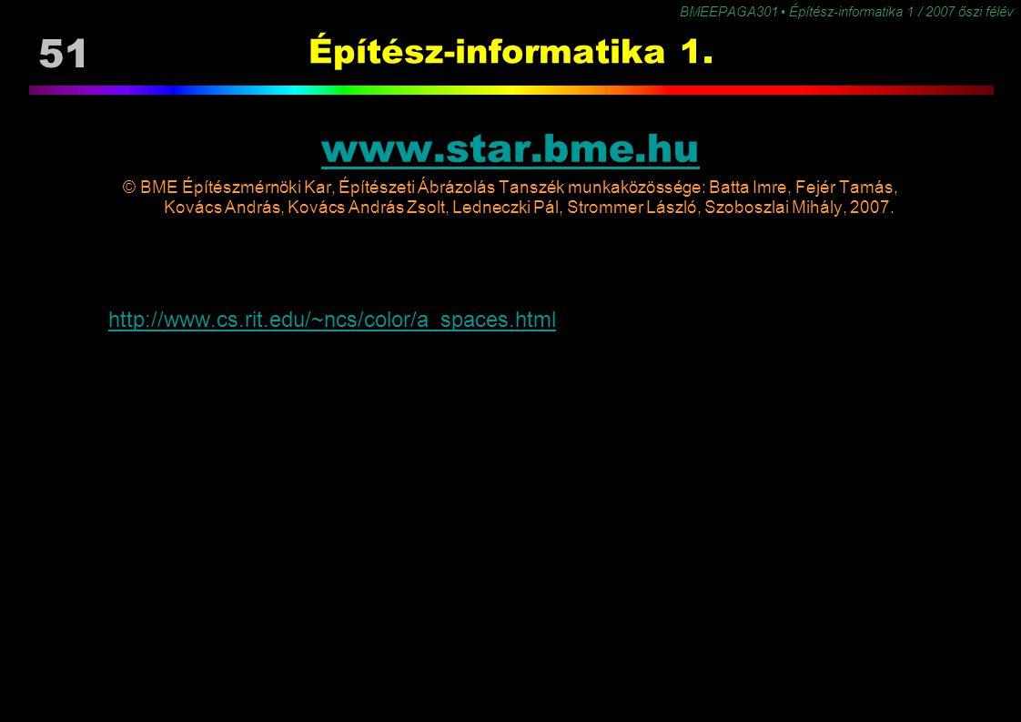 www.star.bme.hu Építész-informatika 1.
