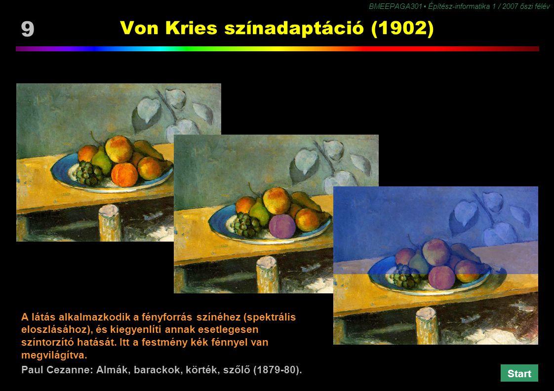 Von Kries színadaptáció (1902)