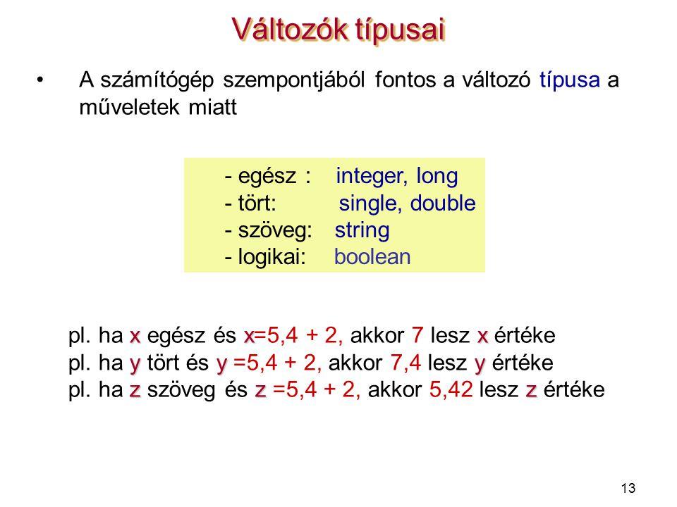 Változók típusai A számítógép szempontjából fontos a változó típusa a műveletek miatt. - egész : integer, long.