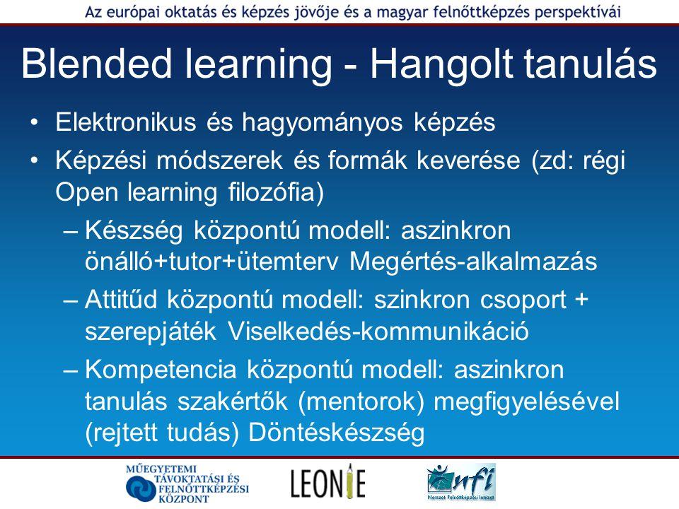 Blended learning - Hangolt tanulás