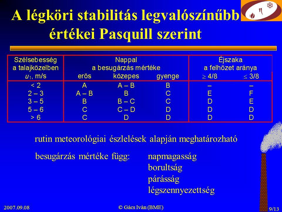 A légköri stabilitás legvalószínűbb értékei Pasquill szerint