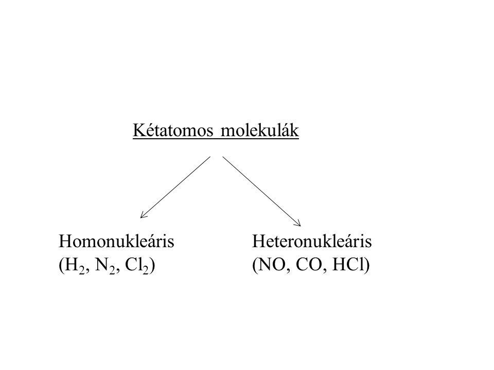 Kétatomos molekulák Homonukleáris (H2, N2, Cl2) Heteronukleáris (NO, CO, HCl)