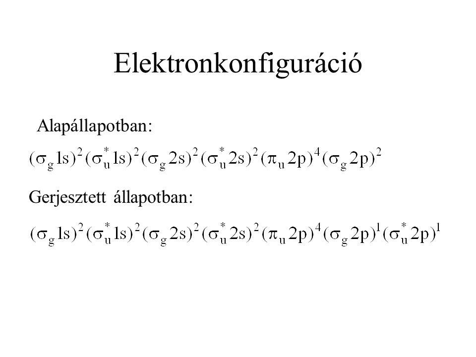 Elektronkonfiguráció