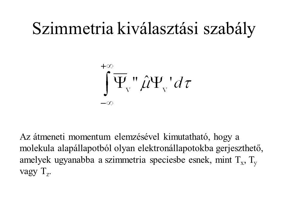 Szimmetria kiválasztási szabály