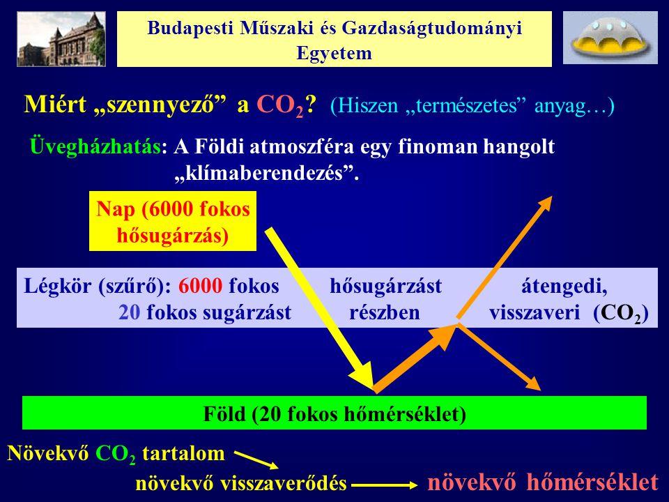 """Miért """"szennyező a CO2 (Hiszen """"természetes anyag…)"""