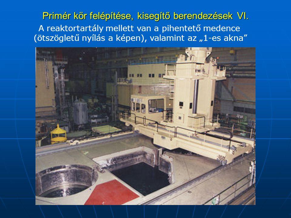 Primér kör felépítése, kisegítő berendezések VI.