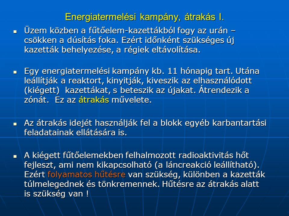Energiatermelési kampány, átrakás I.