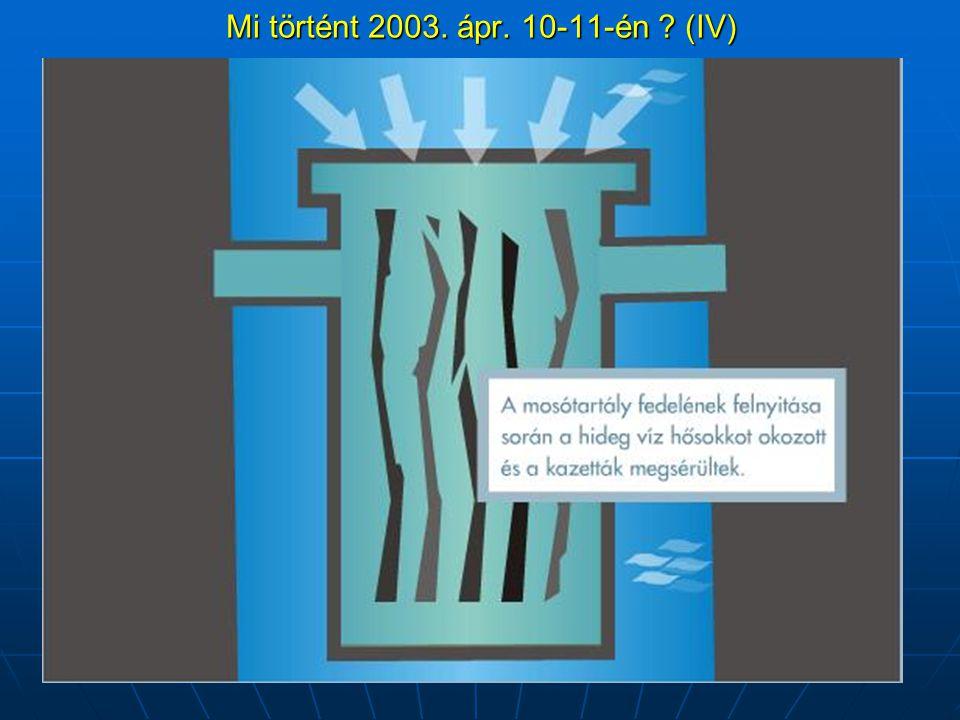 Mi történt 2003. ápr. 10-11-én (IV)