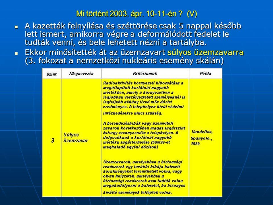 Mi történt 2003. ápr. 10-11-én (V)