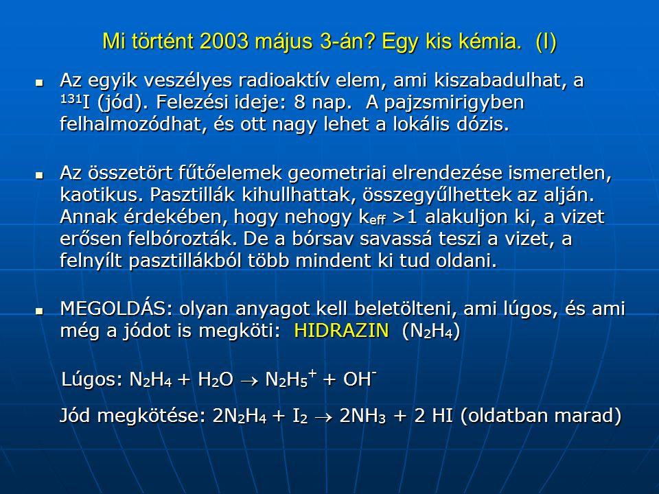 Mi történt 2003 május 3-án Egy kis kémia. (I)