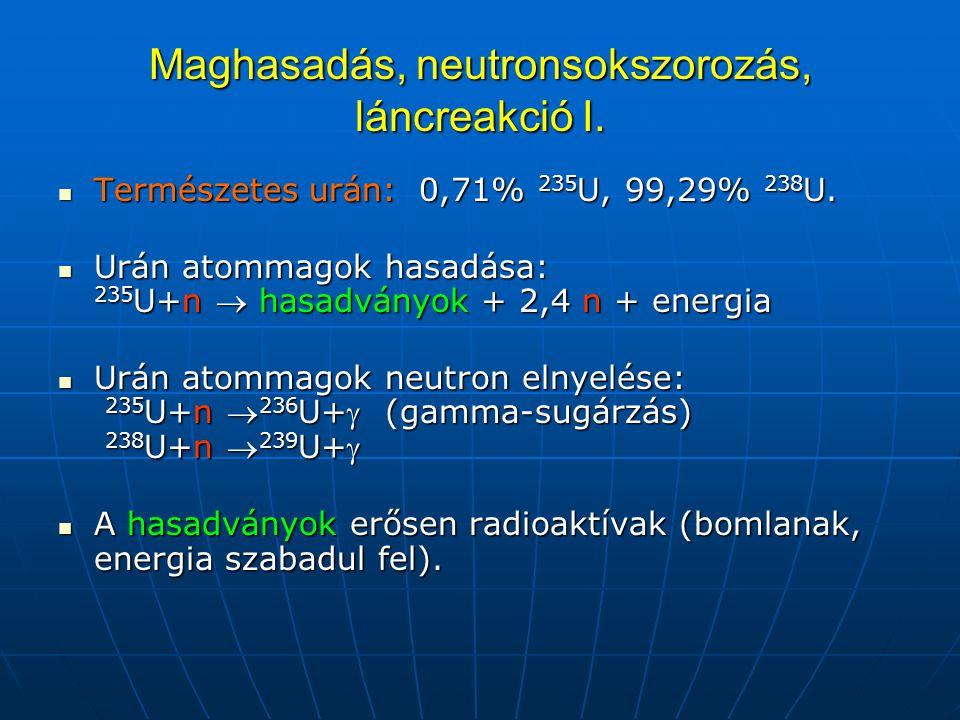 Maghasadás, neutronsokszorozás, láncreakció I.