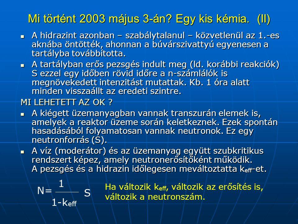 Mi történt 2003 május 3-án Egy kis kémia. (II)