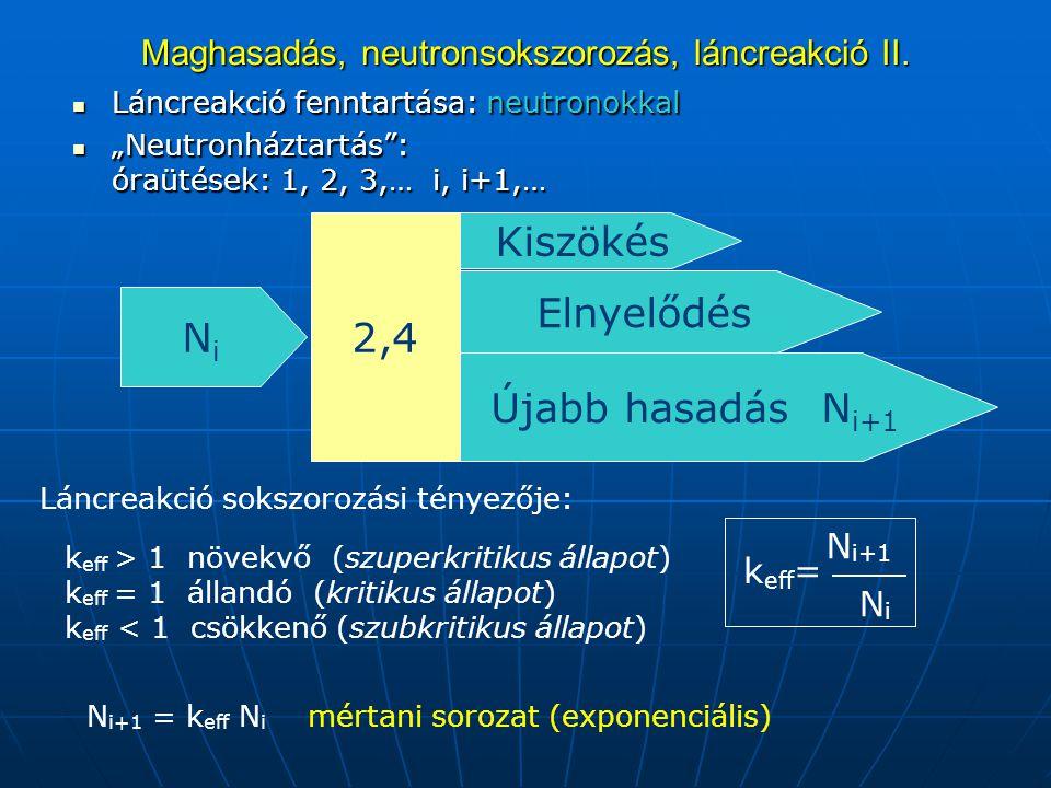 Maghasadás, neutronsokszorozás, láncreakció II.