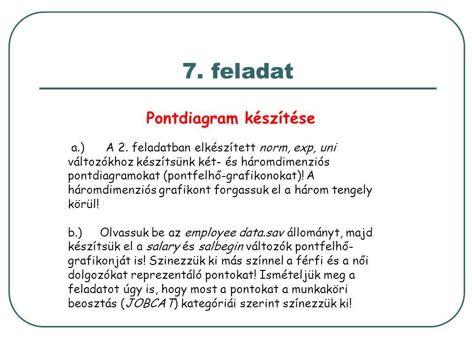 7. feladat Pontdiagram készítése