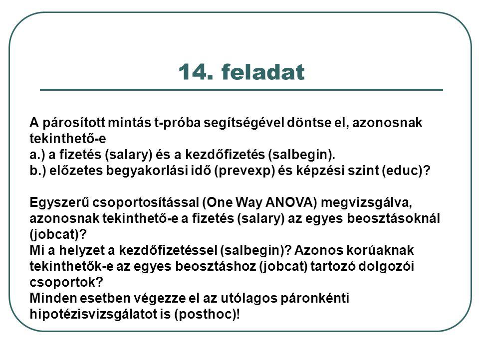14. feladat A párosított mintás t-próba segítségével döntse el, azonosnak tekinthető-e. a.) a fizetés (salary) és a kezdőfizetés (salbegin).
