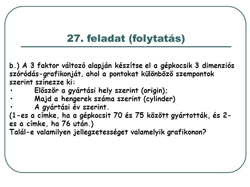 27. feladat (folytatás)