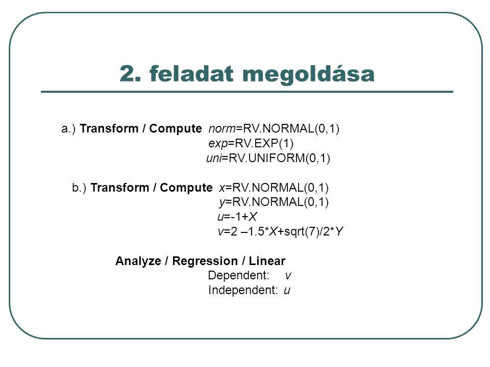 2. feladat megoldása a.) Transform / Compute norm=RV.NORMAL(0,1)