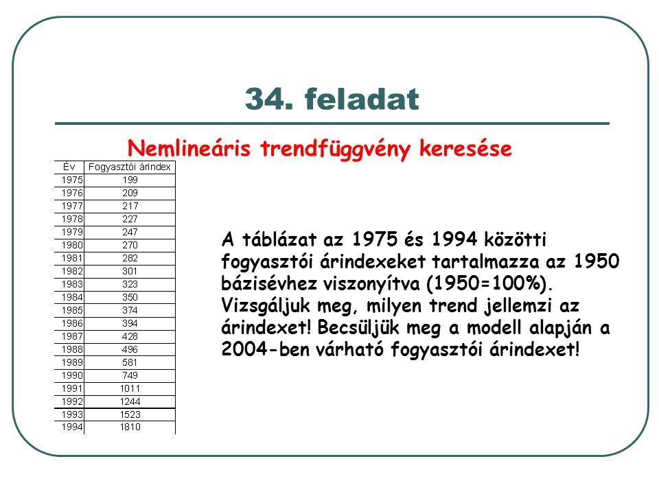 Nemlineáris trendfüggvény keresése