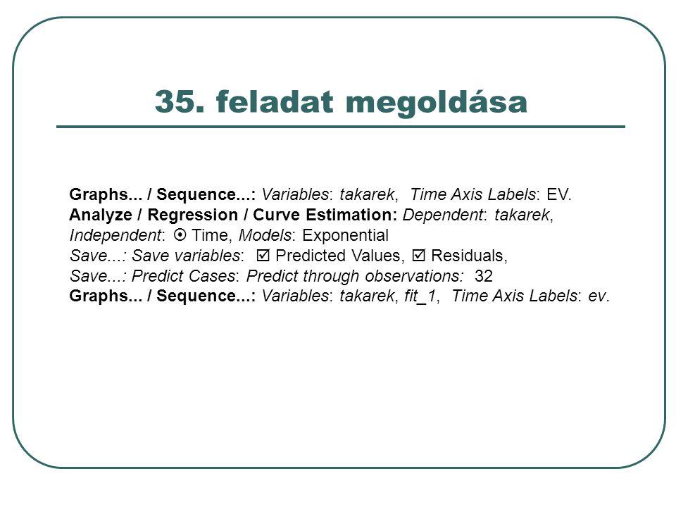 35. feladat megoldása Graphs... / Sequence...: Variables: takarek, Time Axis Labels: EV.