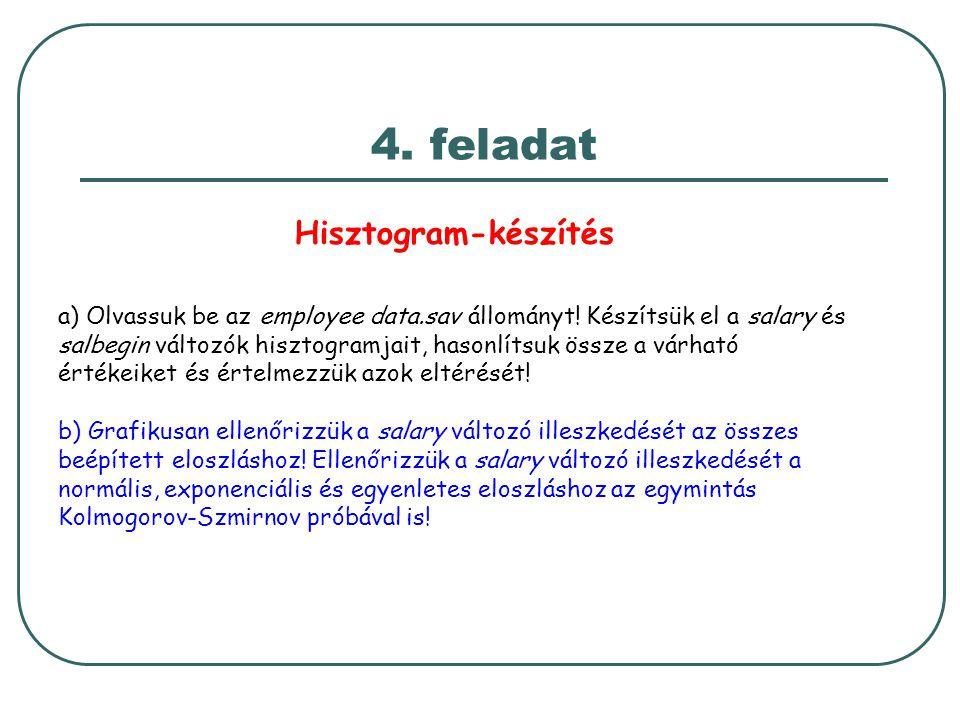 4. feladat Hisztogram-készítés
