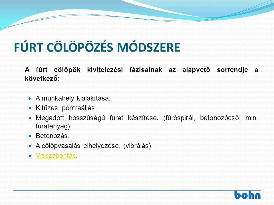 FÚRT CÖLÖPÖZÉS MÓDSZERE