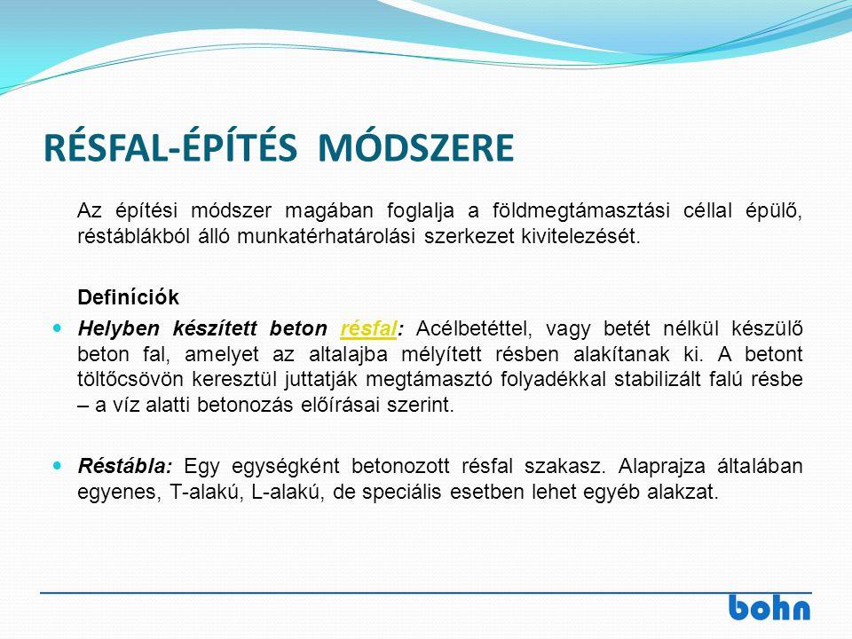 RÉSFAL-ÉPÍTÉS MÓDSZERE