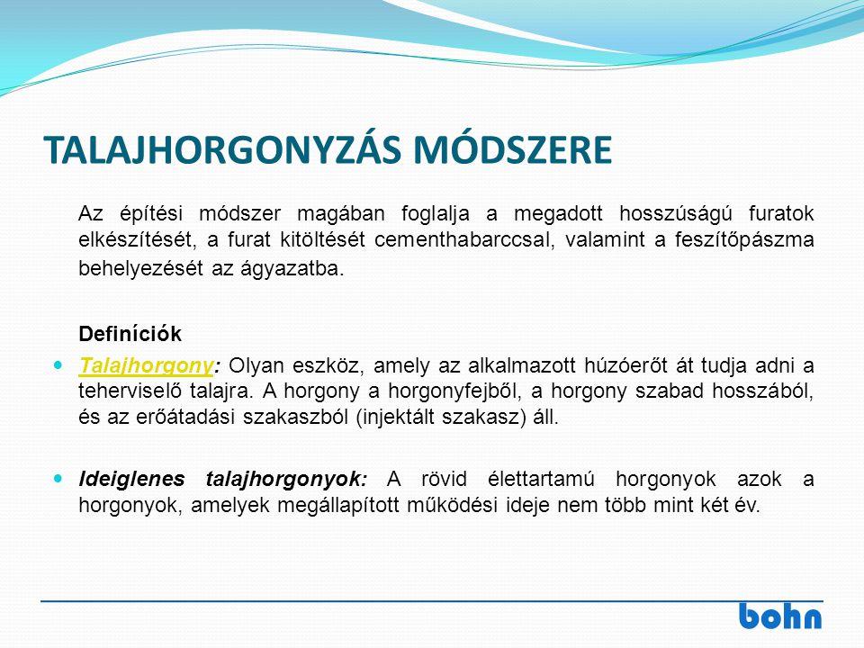 TALAJHORGONYZÁS MÓDSZERE