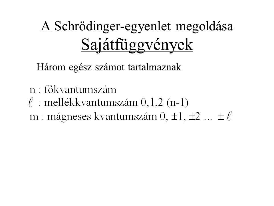 A Schrödinger-egyenlet megoldása Sajátfüggvények