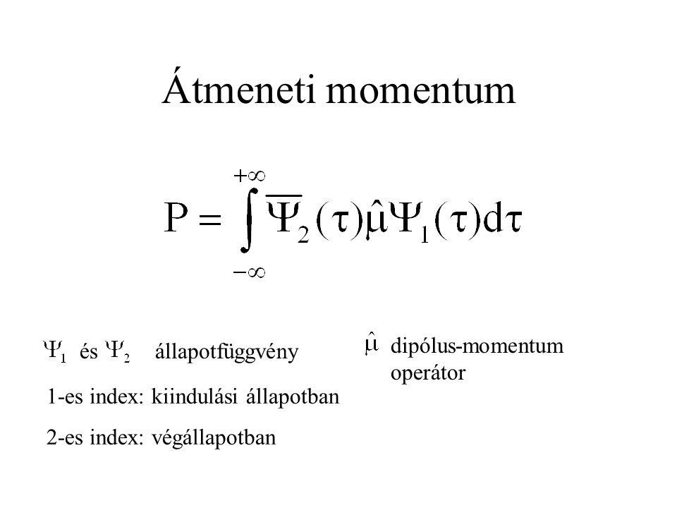 Átmeneti momentum dipólus-momentum operátor és állapotfüggvény