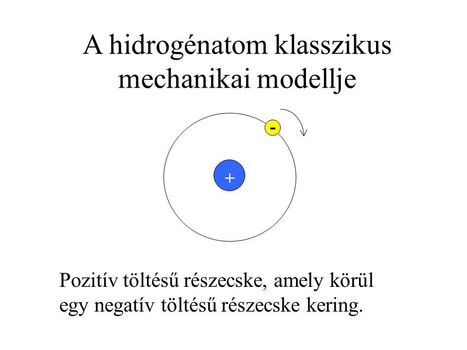 A hidrogénatom klasszikus mechanikai modellje