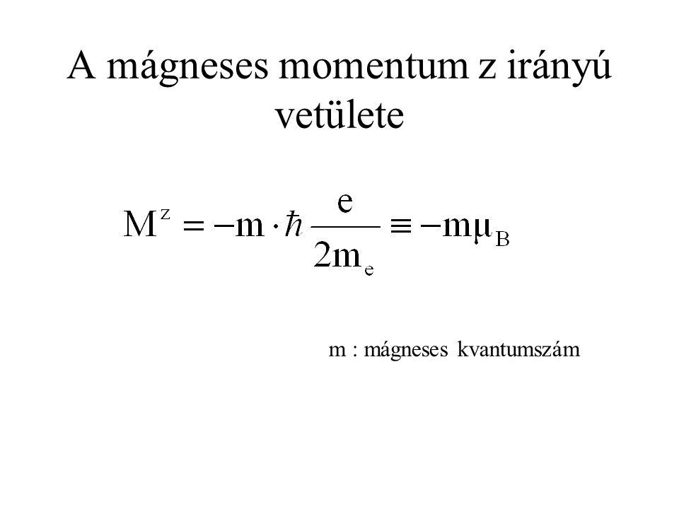 A mágneses momentum z irányú vetülete
