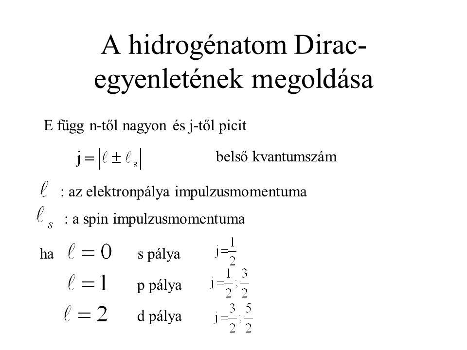 A hidrogénatom Dirac-egyenletének megoldása