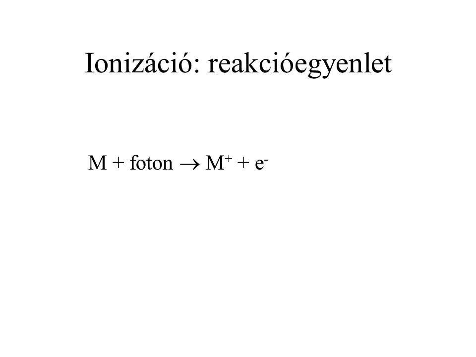 Ionizáció: reakcióegyenlet