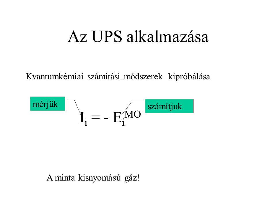Az UPS alkalmazása Ii = - EiMO