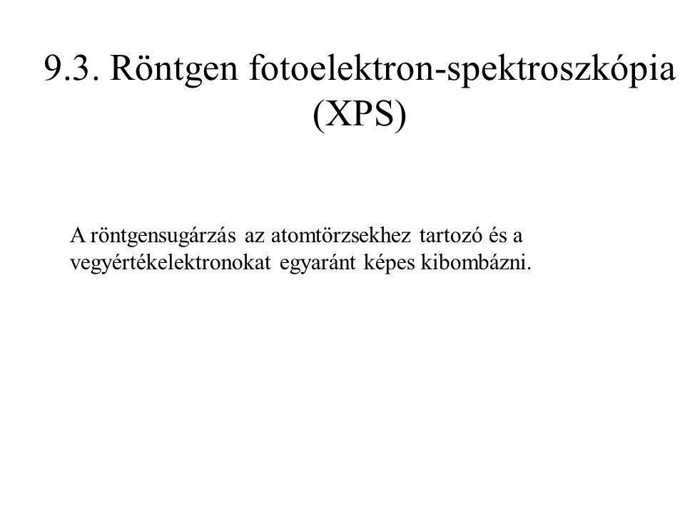 9.3. Röntgen fotoelektron-spektroszkópia (XPS)