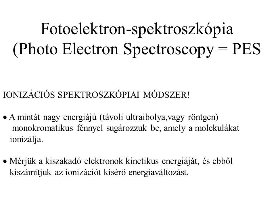 Fotoelektron-spektroszkópia (Photo Electron Spectroscopy = PES