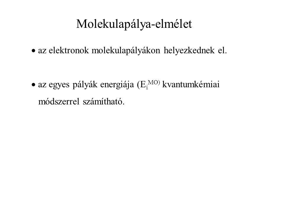 Molekulapálya-elmélet