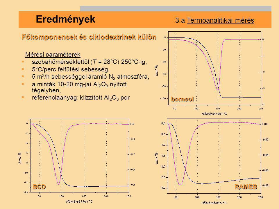 Eredmények 3.a Termoanalitikai mérés