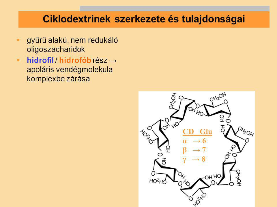 Ciklodextrinek szerkezete és tulajdonságai