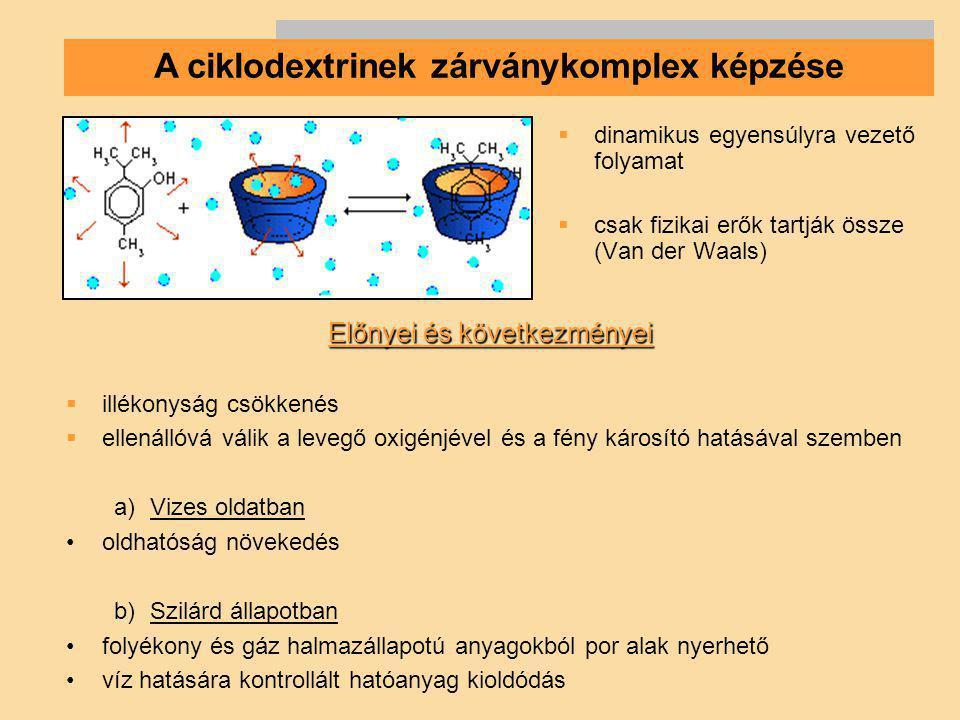A ciklodextrinek zárványkomplex képzése