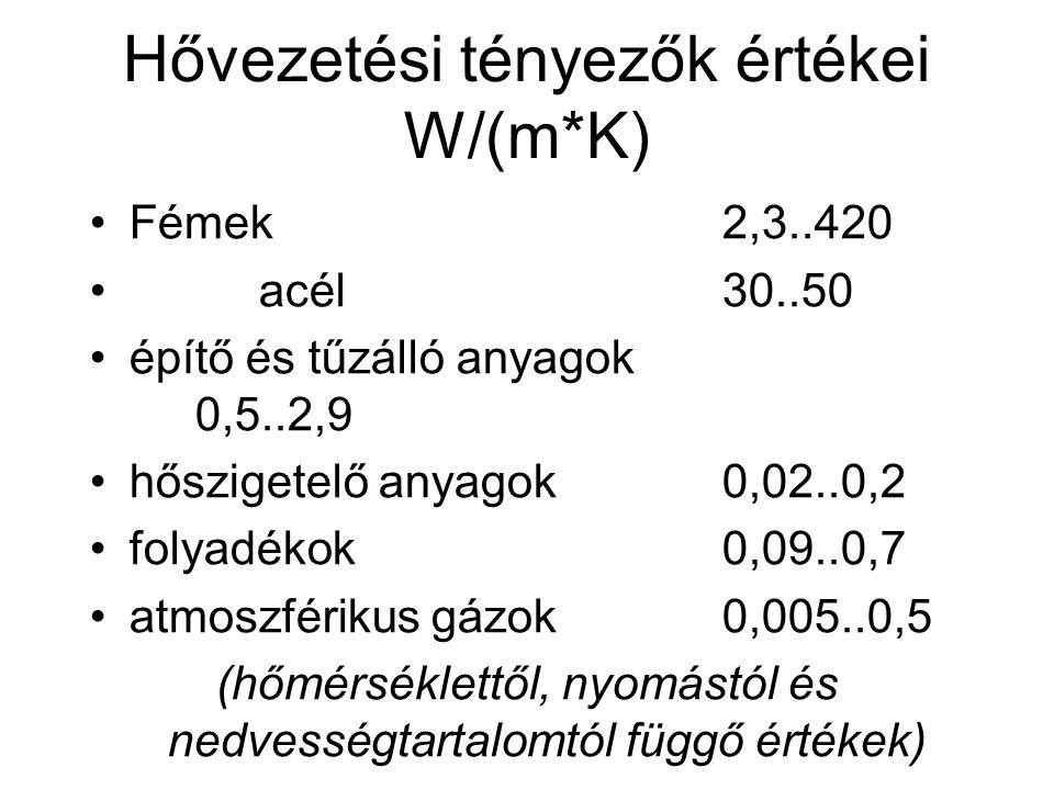 Hővezetési tényezők értékei W/(m*K)