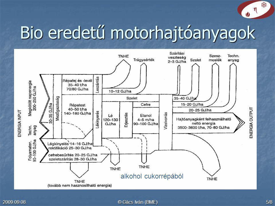 Bio eredetű motorhajtóanyagok