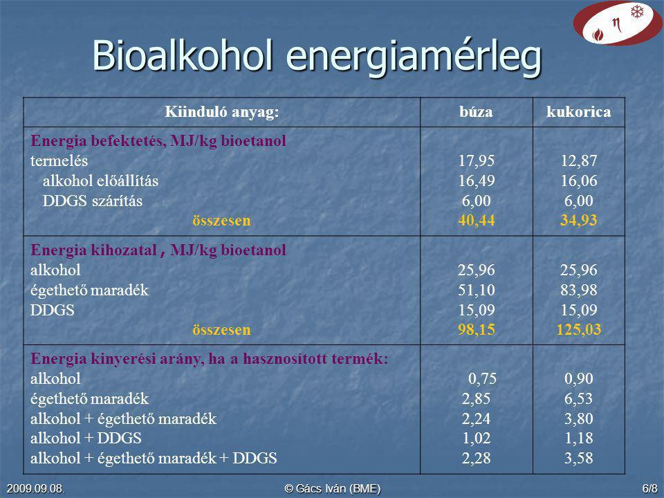 Bioalkohol energiamérleg
