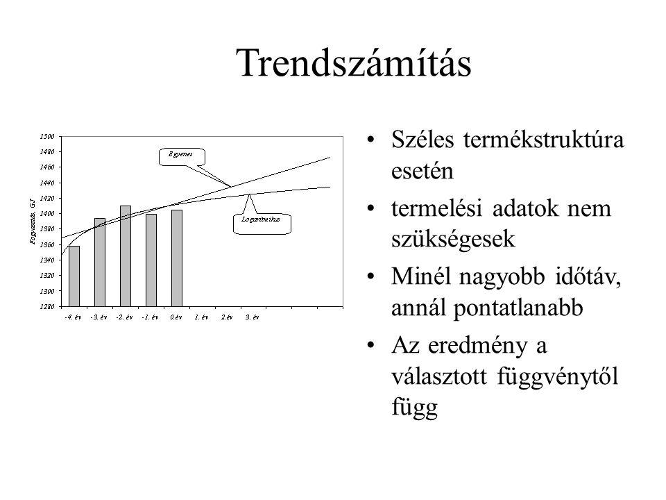 Trendszámítás Széles termékstruktúra esetén