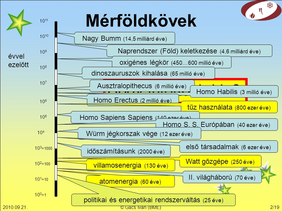 Mérföldkövek Hogy jutottonk ide Nagy Bumm (14,5 milliárd éve)