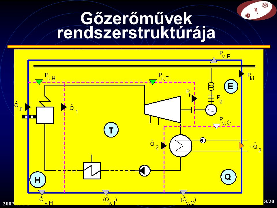 Gőzerőművek rendszerstruktúrája